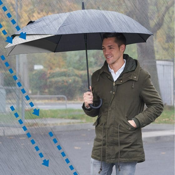 Parapluie canne avec protection additionnelle